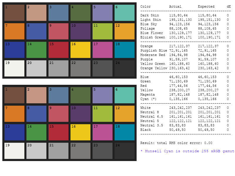 third_party/WebKit/LayoutTests/platform/linux/virtual/exotic-color-space/images/color-profile-munsell-srgb-to-srgb-expected.png