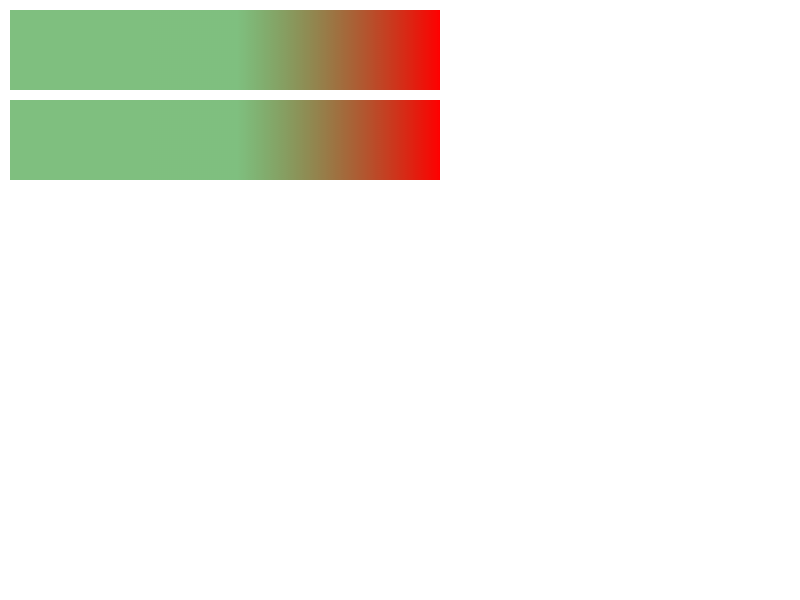third_party/WebKit/LayoutTests/paint/invalidation/svg/js-update-gradient-expected.png