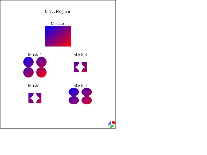 third_party/WebKit/LayoutTests/platform/mac/svg/batik/masking/maskRegions-expected.png