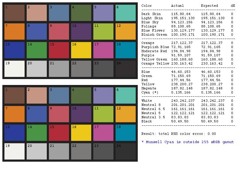 third_party/WebKit/LayoutTests/platform/mac-mac10.10/virtual/exotic-color-space/images/color-profile-munsell-srgb-to-srgb-expected.png