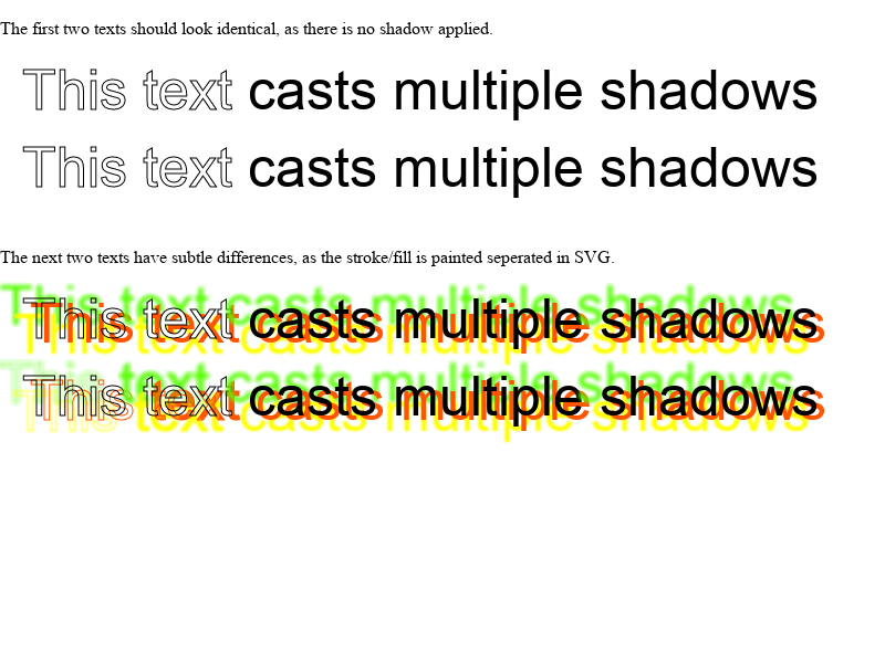 third_party/WebKit/LayoutTests/platform/linux/svg/css/text-shadow-multiple-expected.png